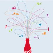 Coca-Cola Nachhaltigkeitsbericht
