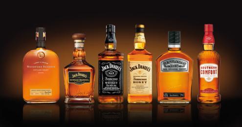 Brown-Forman American Whiskeys