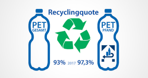 statistik recyclingqoute PET